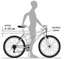 Дополнительные советы в выборе велосипедной рамы.